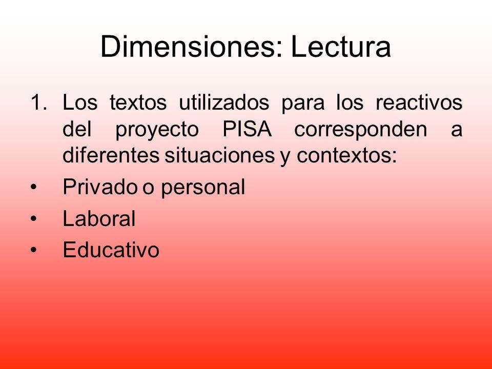 Dimensiones: Lectura Los textos utilizados para los reactivos del proyecto PISA corresponden a diferentes situaciones y contextos: