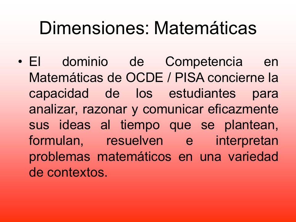 Dimensiones: Matemáticas