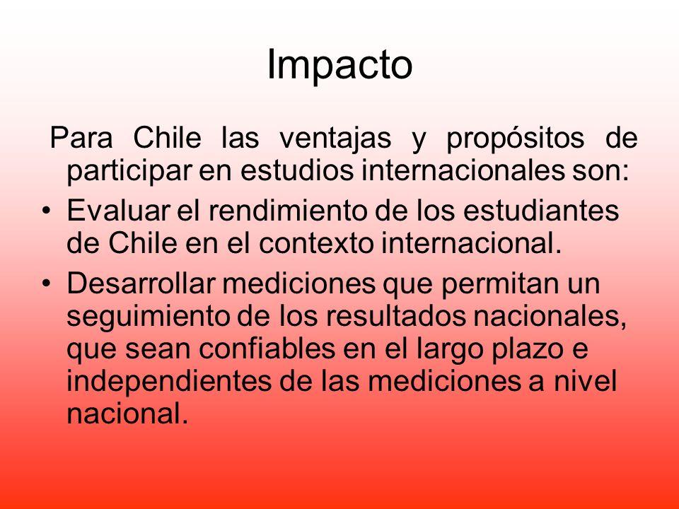 Impacto Para Chile las ventajas y propósitos de participar en estudios internacionales son:
