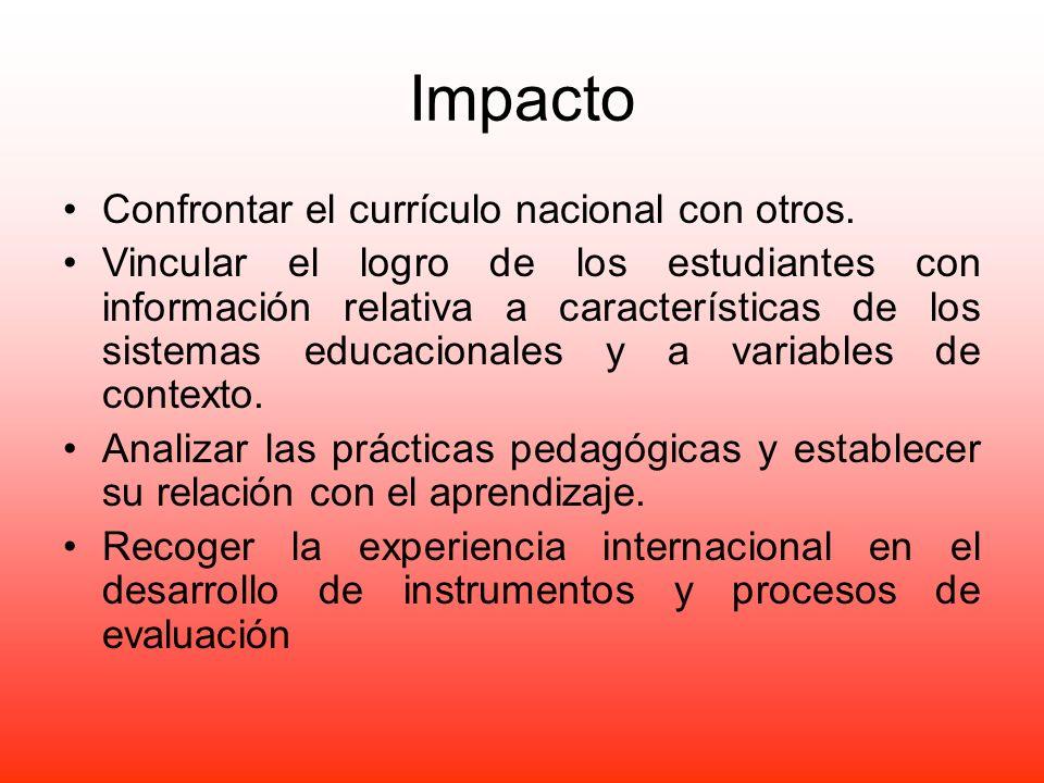 Impacto Confrontar el currículo nacional con otros.