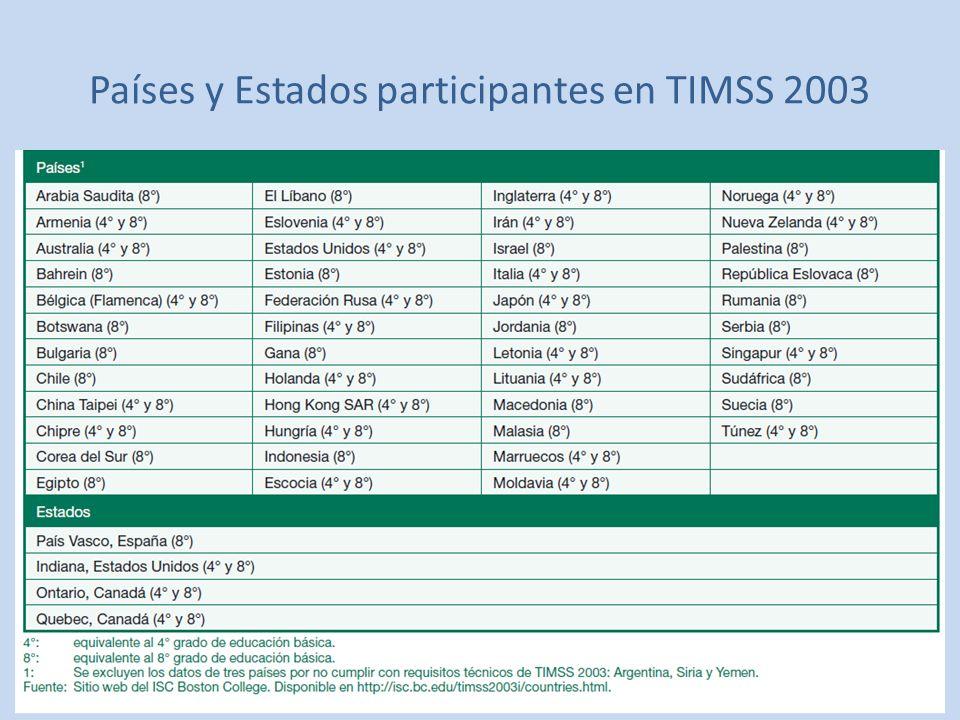 Países y Estados participantes en TIMSS 2003