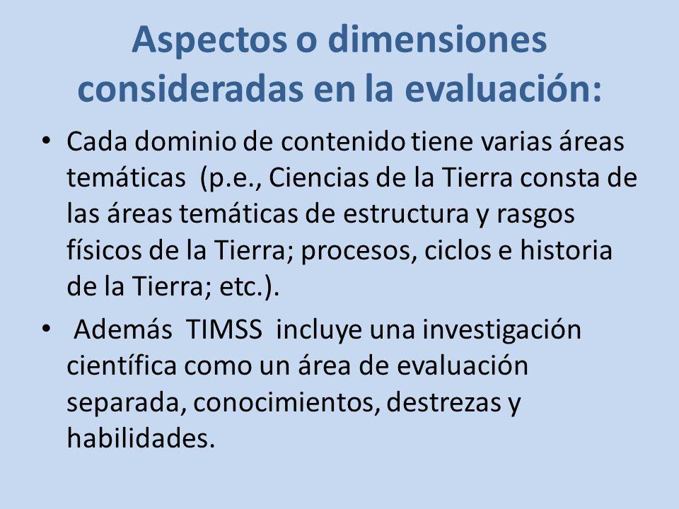 Aspectos o dimensiones consideradas en la evaluación: