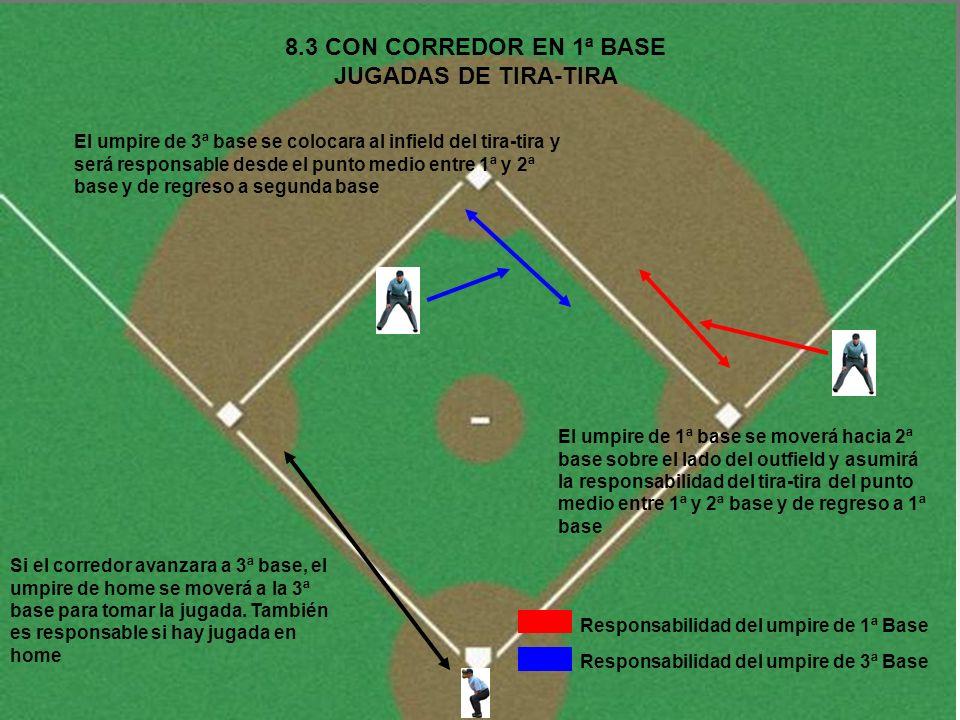8.3 CON CORREDOR EN 1ª BASE JUGADAS DE TIRA-TIRA