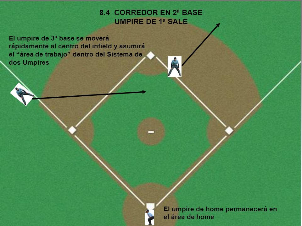 8.4 CORREDOR EN 2ª BASE UMPIRE DE 1ª SALE