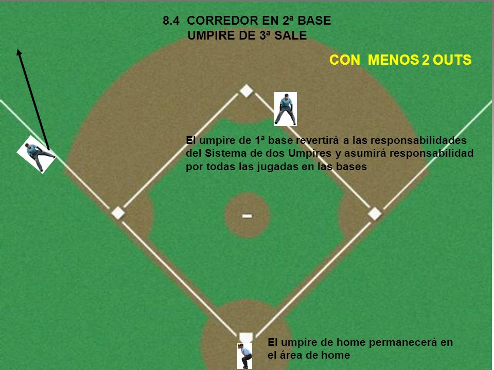 8.4 CORREDOR EN 2ª BASE UMPIRE DE 3ª SALE