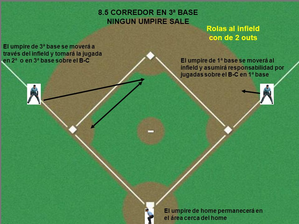 8.5 CORREDOR EN 3ª BASE NINGUN UMPIRE SALE