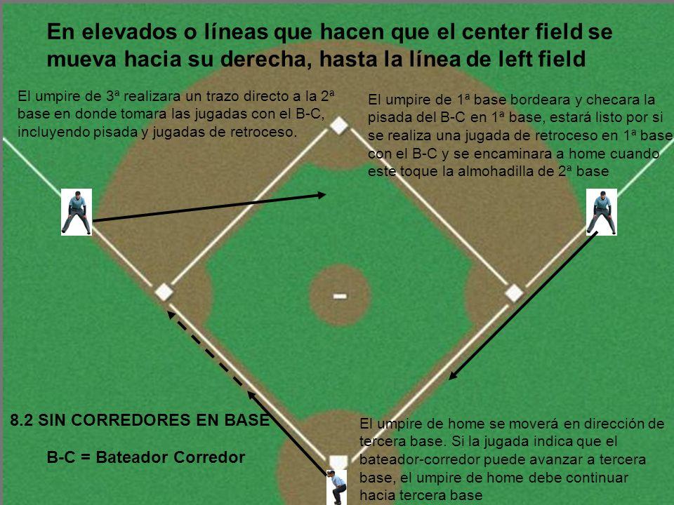 En elevados o líneas que hacen que el center field se mueva hacia su derecha, hasta la línea de left field