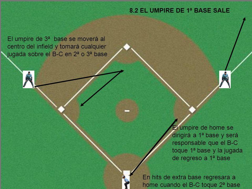 8.2 EL UMPIRE DE 1ª BASE SALE El umpire de 3ª base se moverá al centro del infield y tomará cualquier jugada sobre el B-C en 2ª o 3ª base.