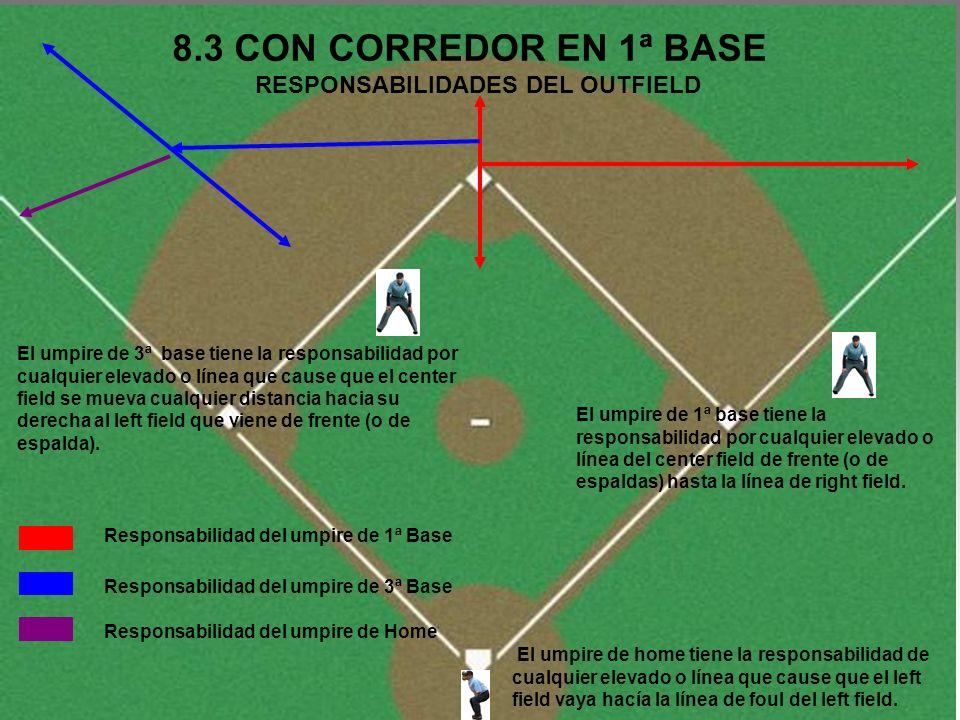8.3 CON CORREDOR EN 1ª BASE RESPONSABILIDADES DEL OUTFIELD