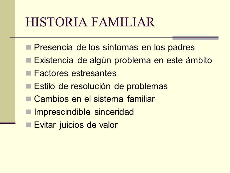 HISTORIA FAMILIAR Presencia de los síntomas en los padres