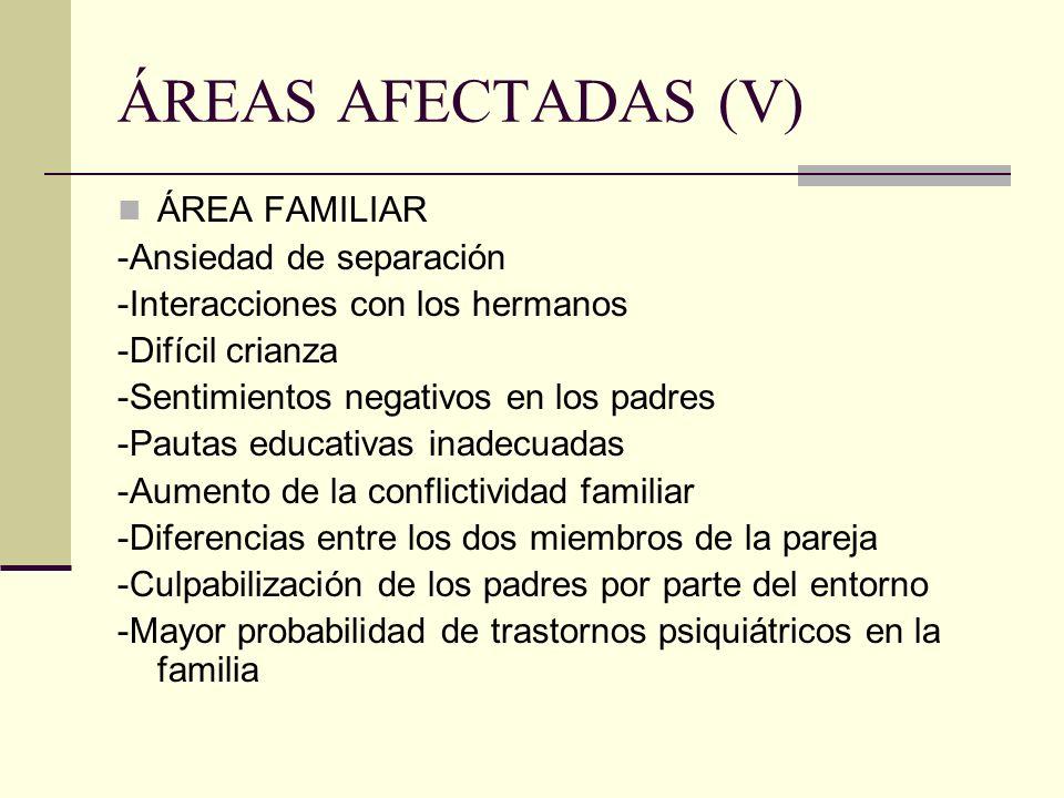 ÁREAS AFECTADAS (V) ÁREA FAMILIAR -Ansiedad de separación