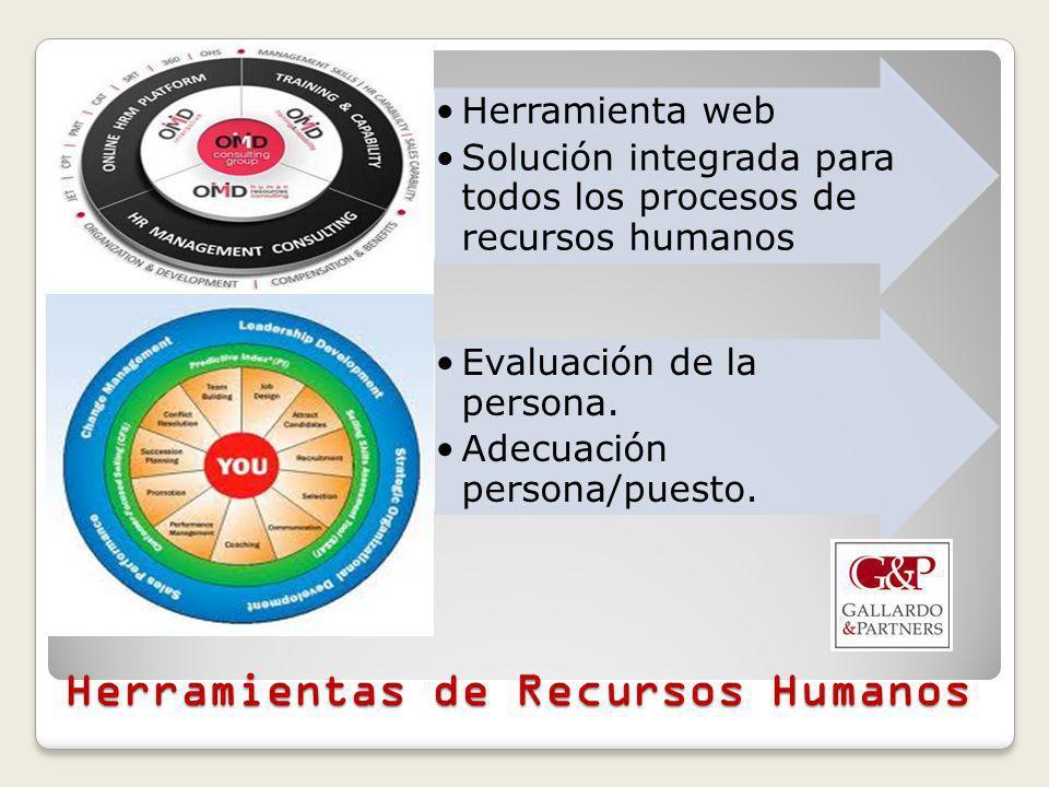 Herramientas de Recursos Humanos