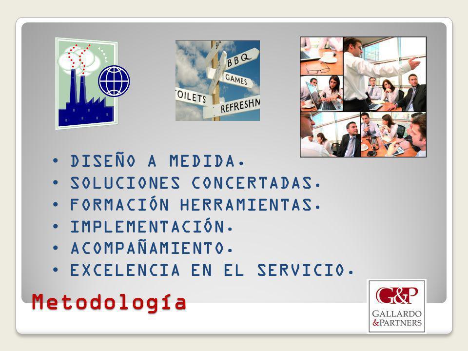 Metodología DISEÑO A MEDIDA. SOLUCIONES CONCERTADAS.