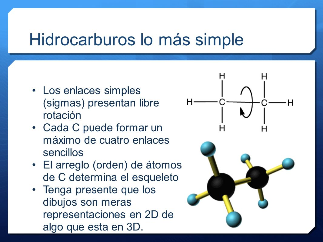 Hidrocarburos lo más simple