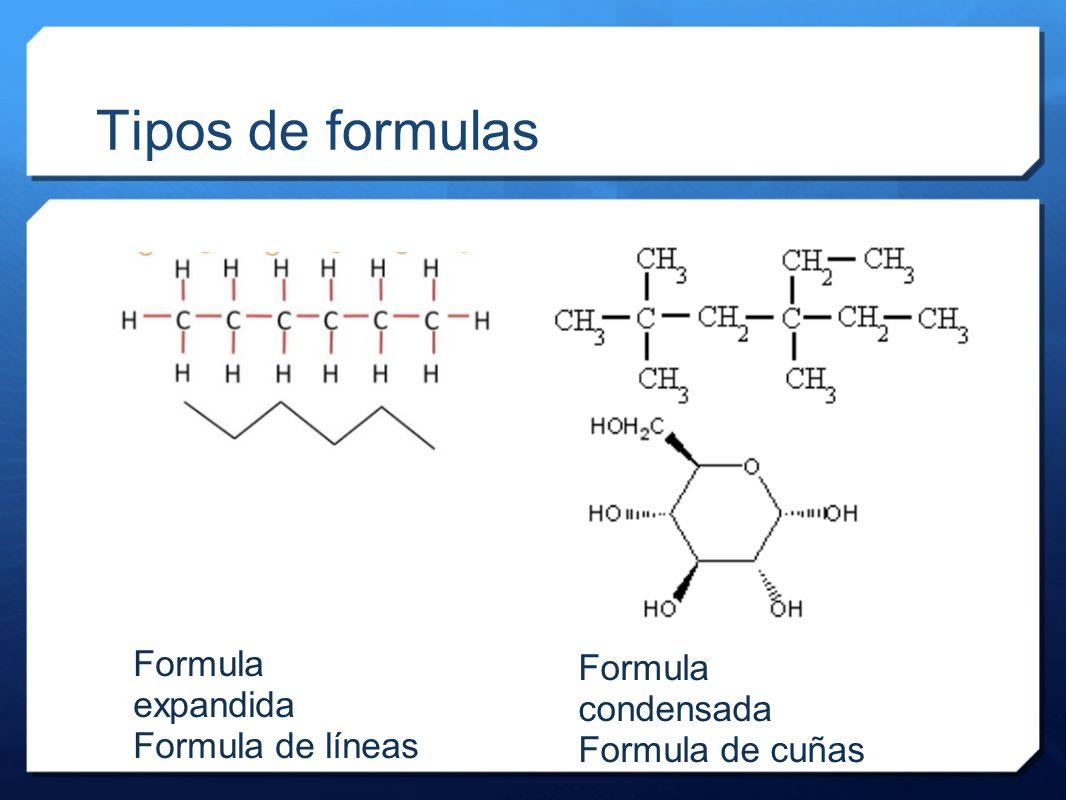 Tipos de formulas Formula expandida Formula condensada