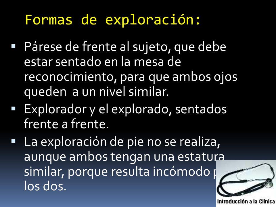 Formas de exploración: