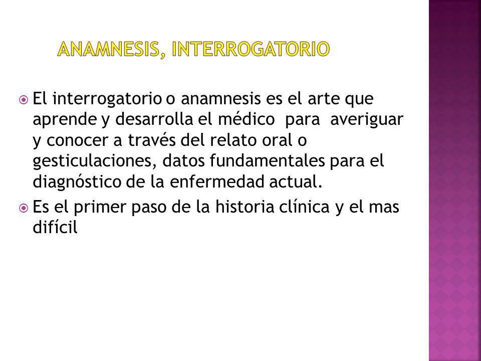 ANAMNESIS, INTERROGATORIO