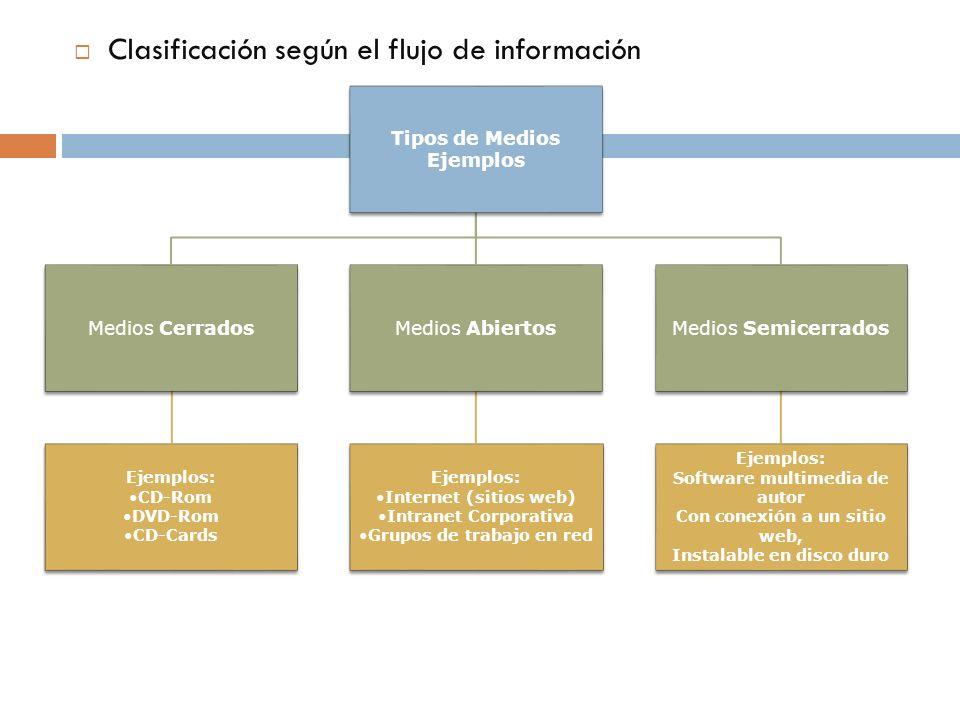 Clasificación según el flujo de información