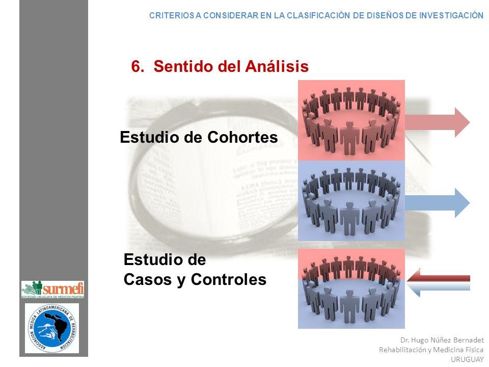 6. Sentido del Análisis Estudio de Cohortes Estudio de