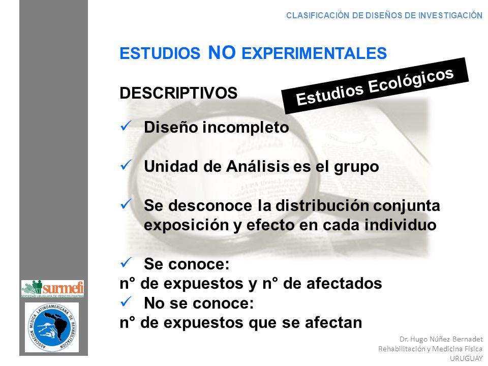 ESTUDIOS NO EXPERIMENTALES DESCRIPTIVOS Estudios Ecológicos