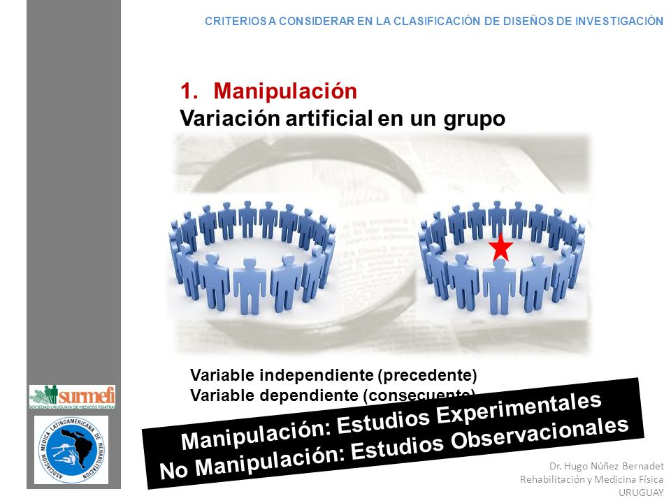 Variación artificial en un grupo