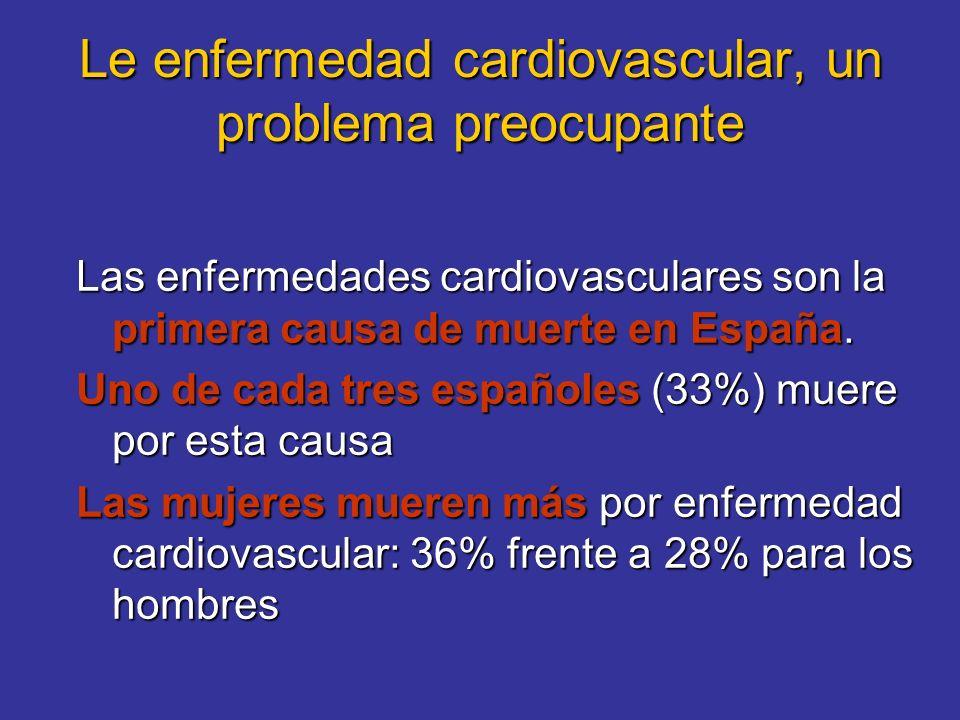 Le enfermedad cardiovascular, un problema preocupante