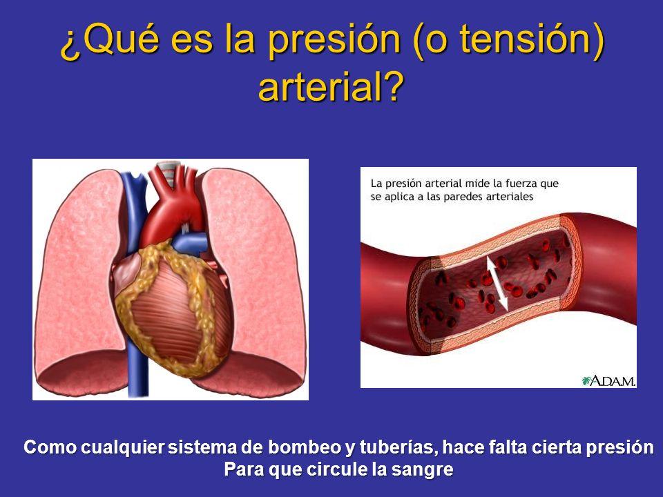 ¿Qué es la presión (o tensión) arterial