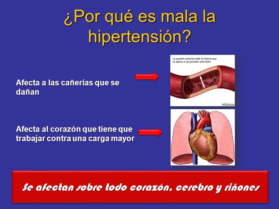 ¿Por qué es mala la hipertensión