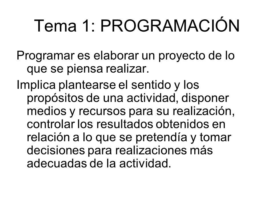 Tema 1: PROGRAMACIÓN Programar es elaborar un proyecto de lo que se piensa realizar.
