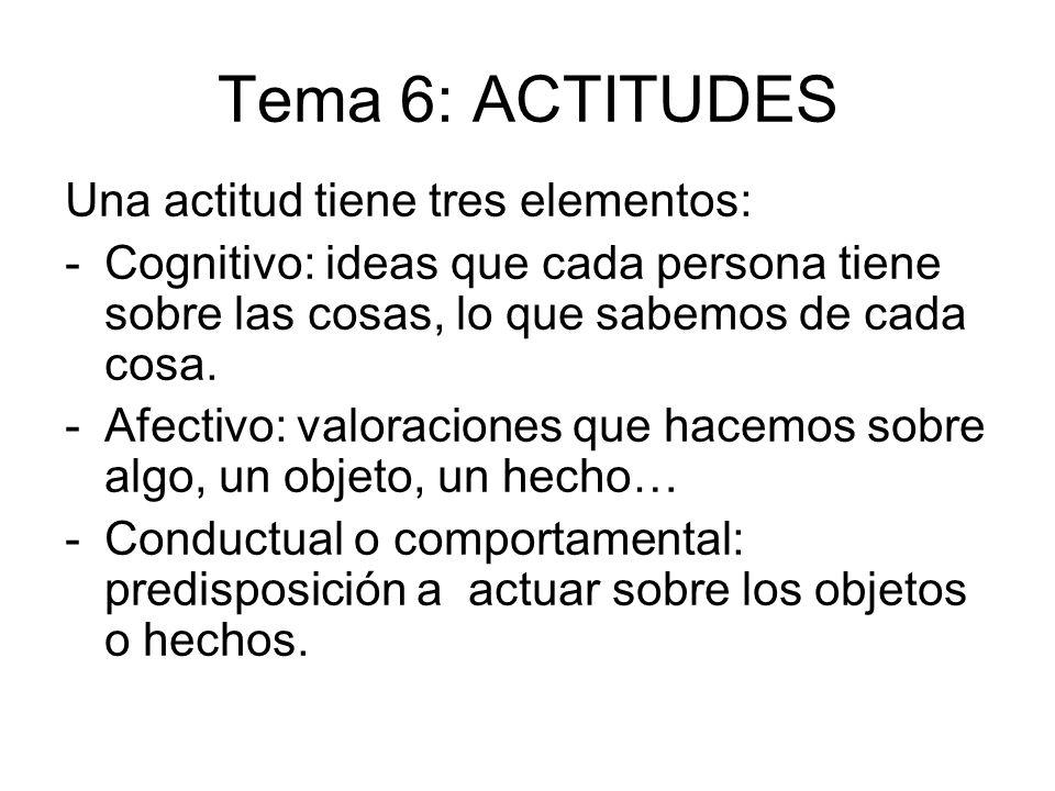 Tema 6: ACTITUDES Una actitud tiene tres elementos: