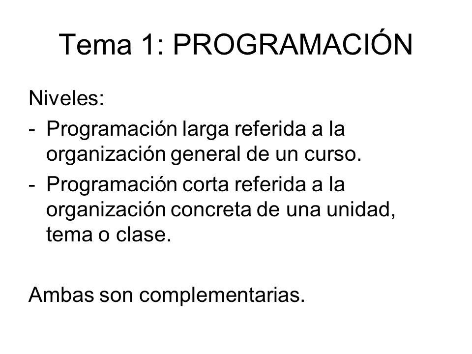 Tema 1: PROGRAMACIÓN Niveles: