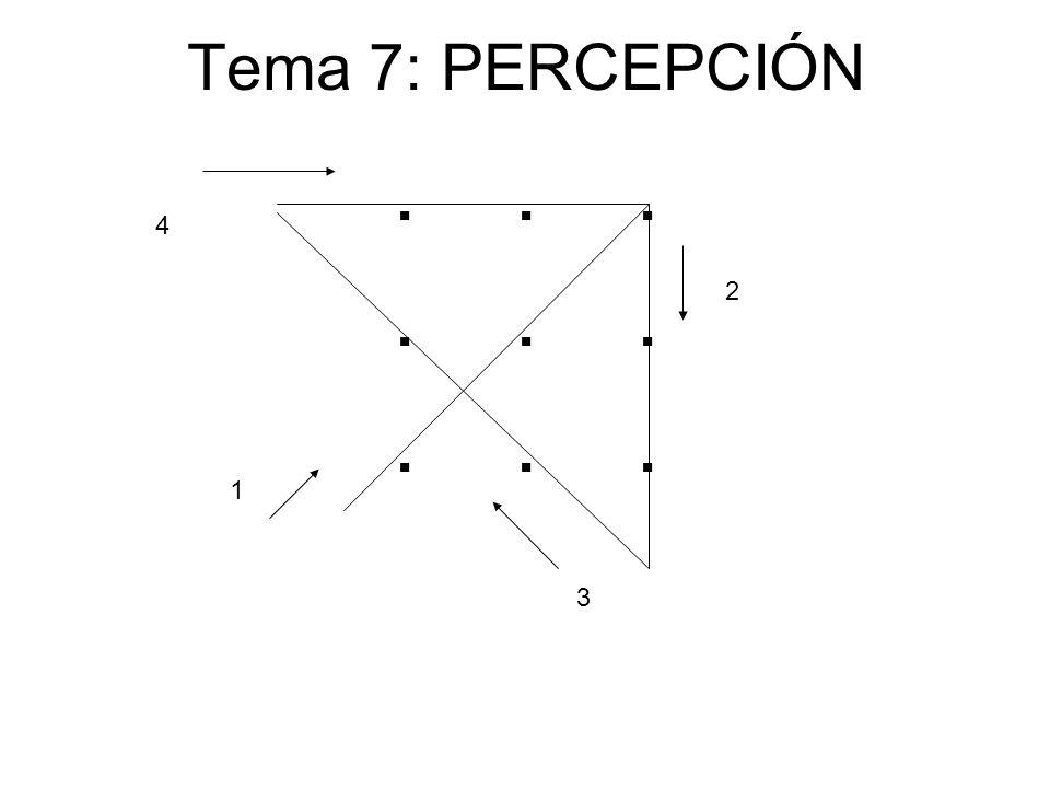 Tema 7: PERCEPCIÓN . . . 4 2 1 3