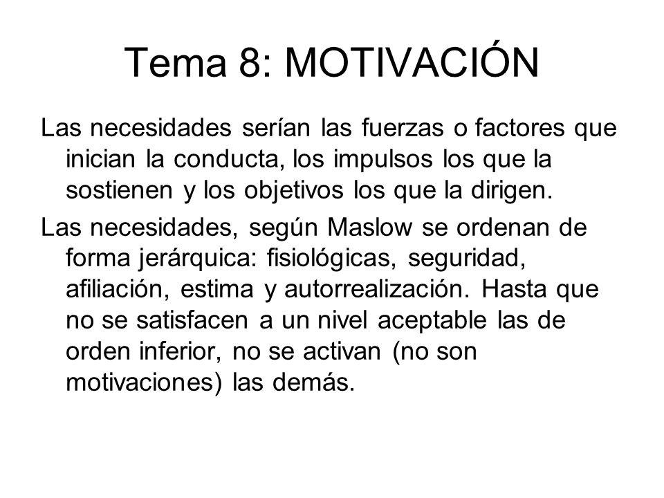 Tema 8: MOTIVACIÓN