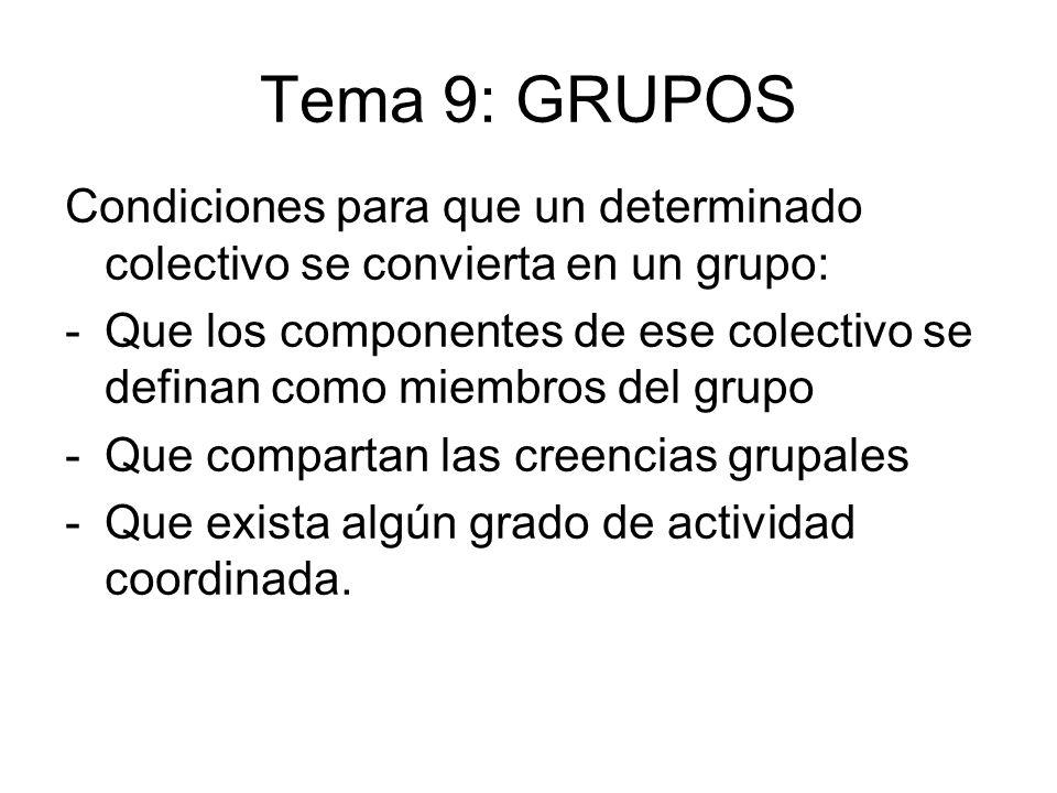 Tema 9: GRUPOS Condiciones para que un determinado colectivo se convierta en un grupo: