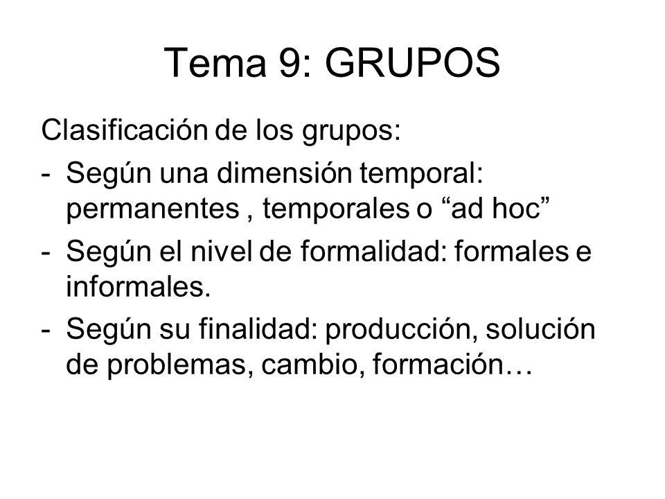 Tema 9: GRUPOS Clasificación de los grupos: