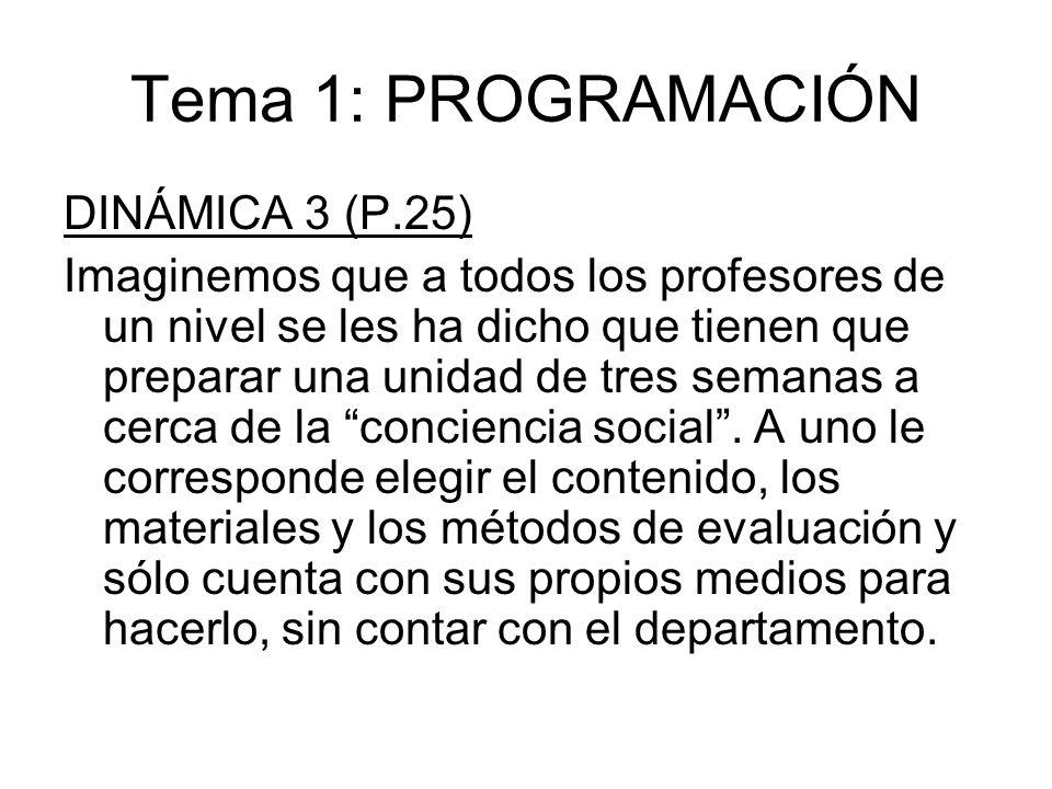 Tema 1: PROGRAMACIÓN DINÁMICA 3 (P.25)