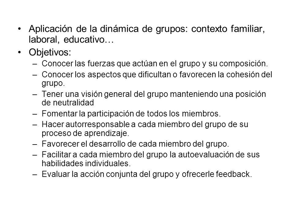 Aplicación de la dinámica de grupos: contexto familiar, laboral, educativo…