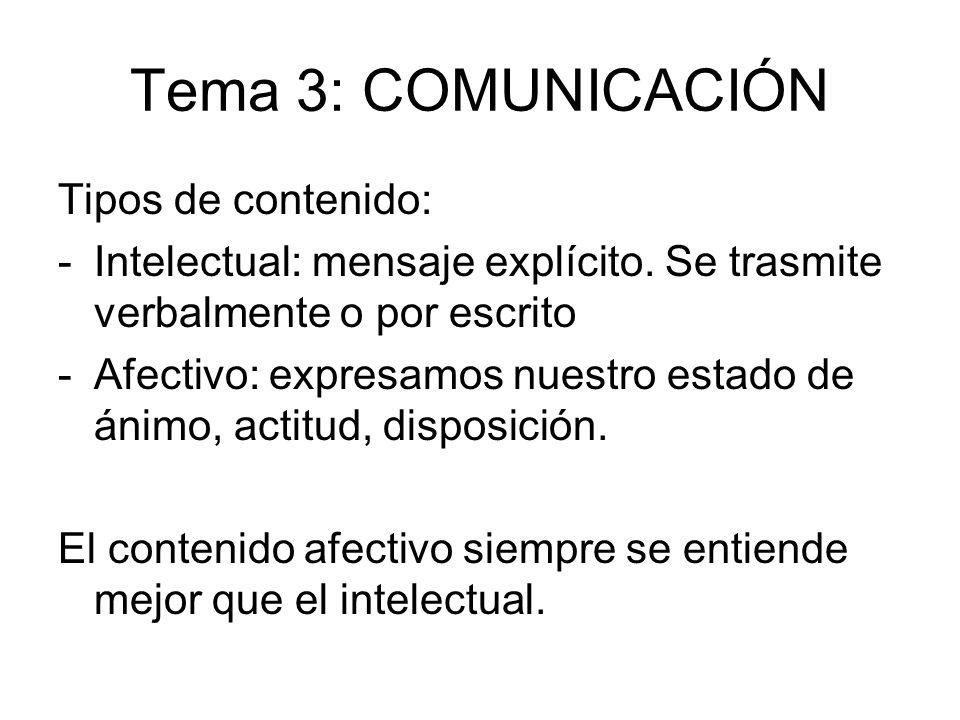 Tema 3: COMUNICACIÓN Tipos de contenido: