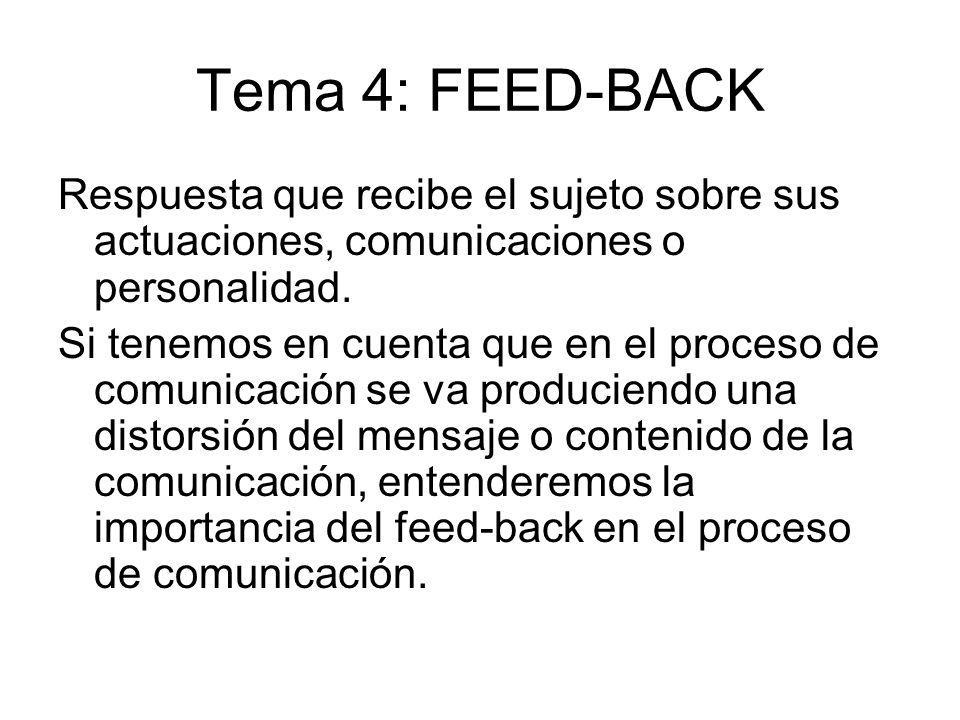 Tema 4: FEED-BACK Respuesta que recibe el sujeto sobre sus actuaciones, comunicaciones o personalidad.
