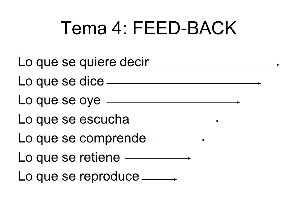 Tema 4: FEED-BACK Lo que se quiere decir Lo que se dice Lo que se oye