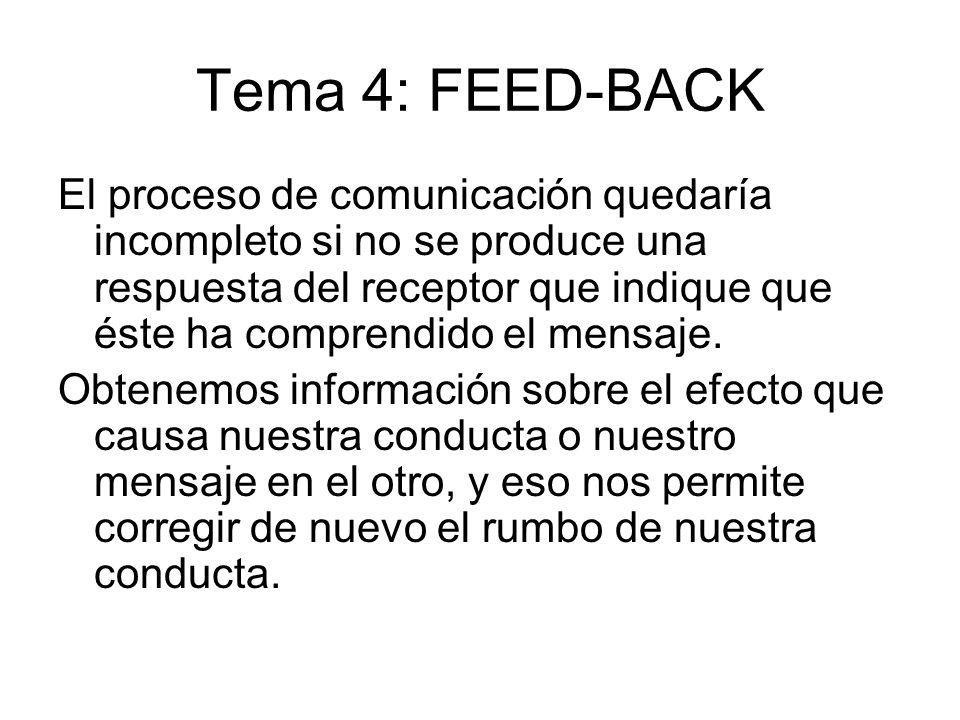 Tema 4: FEED-BACK