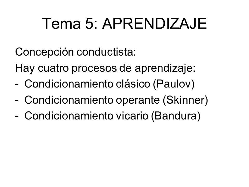 Tema 5: APRENDIZAJE Concepción conductista:
