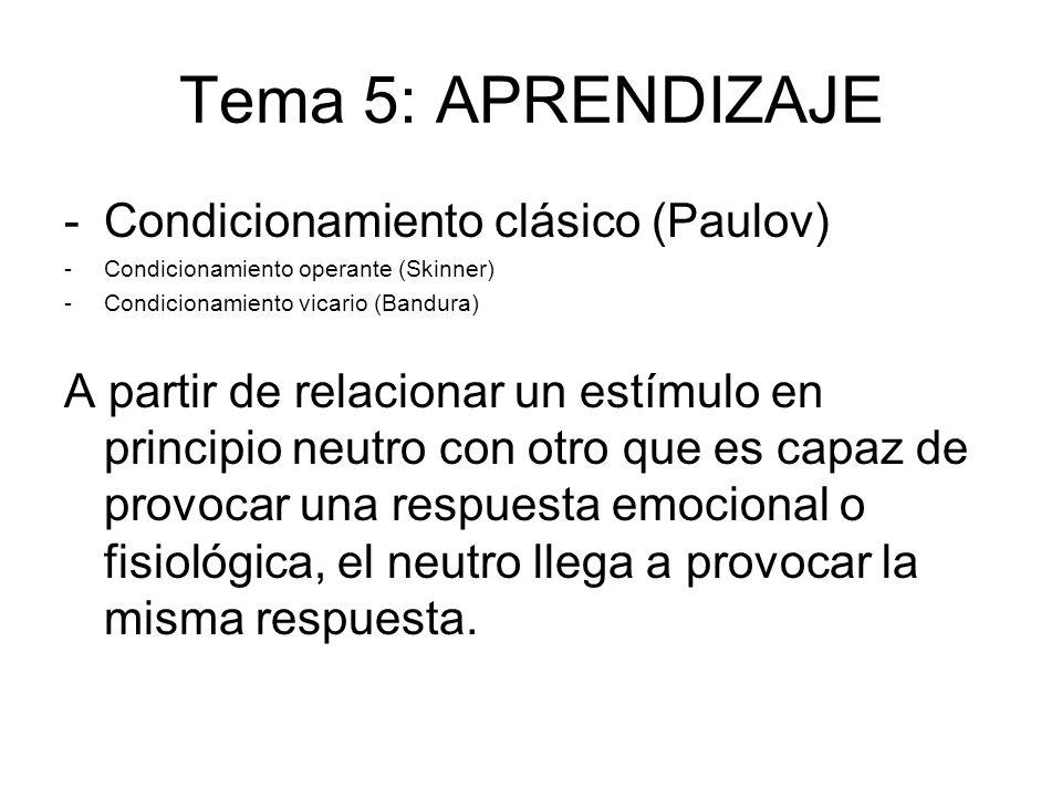 Tema 5: APRENDIZAJE Condicionamiento clásico (Paulov)