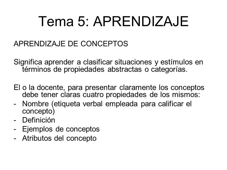 Tema 5: APRENDIZAJE APRENDIZAJE DE CONCEPTOS