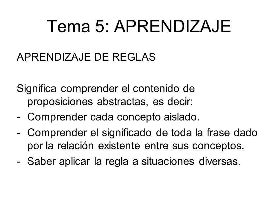 Tema 5: APRENDIZAJE APRENDIZAJE DE REGLAS
