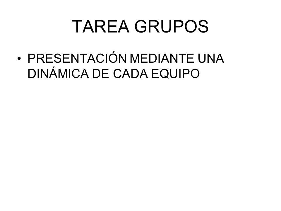 TAREA GRUPOS PRESENTACIÓN MEDIANTE UNA DINÁMICA DE CADA EQUIPO