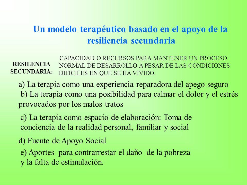 Un modelo terapéutico basado en el apoyo de la resiliencia secundaria