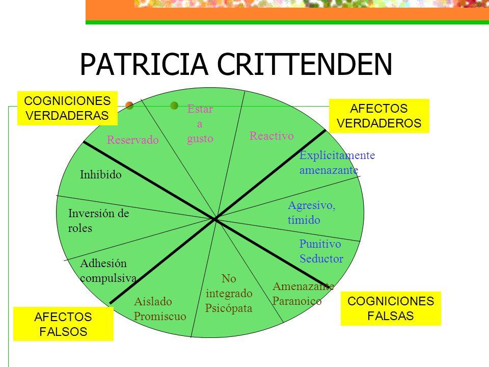 PATRICIA CRITTENDEN COGNICIONES VERDADERAS Estar a gusto