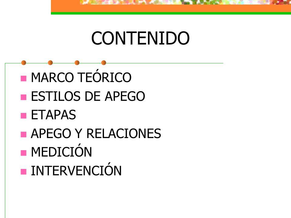 CONTENIDO MARCO TEÓRICO ESTILOS DE APEGO ETAPAS APEGO Y RELACIONES