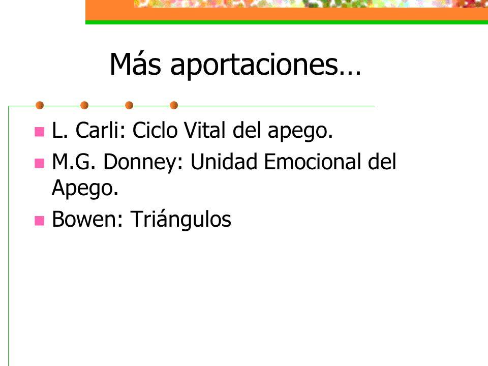 Más aportaciones… L. Carli: Ciclo Vital del apego.